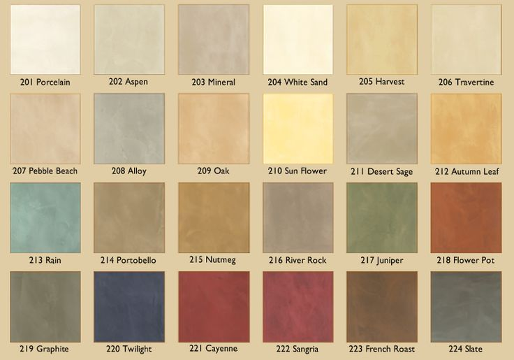 Faux Finishes Painting Plaster Finish Home Stucco Interior Walls