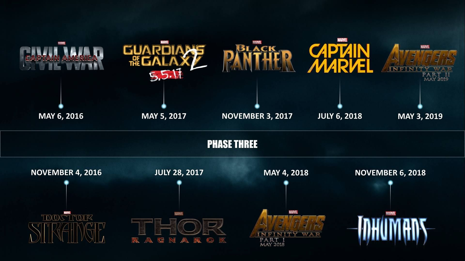 marvel comics upcoming movies