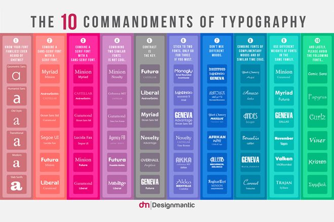 Os 10 mandamentos da tipografia – as regras que todo designer deve obedecer ;) - Blue Bus