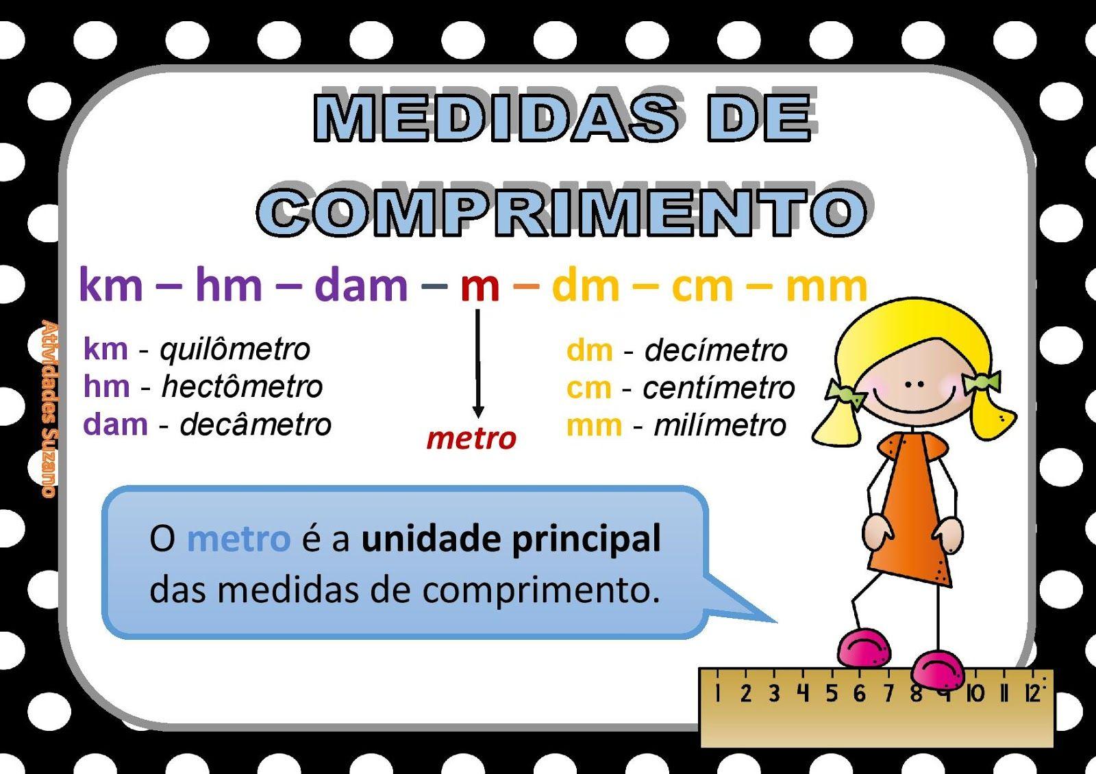 Cartaz Medidas De Comprimento Atividades Atividades De Ensino