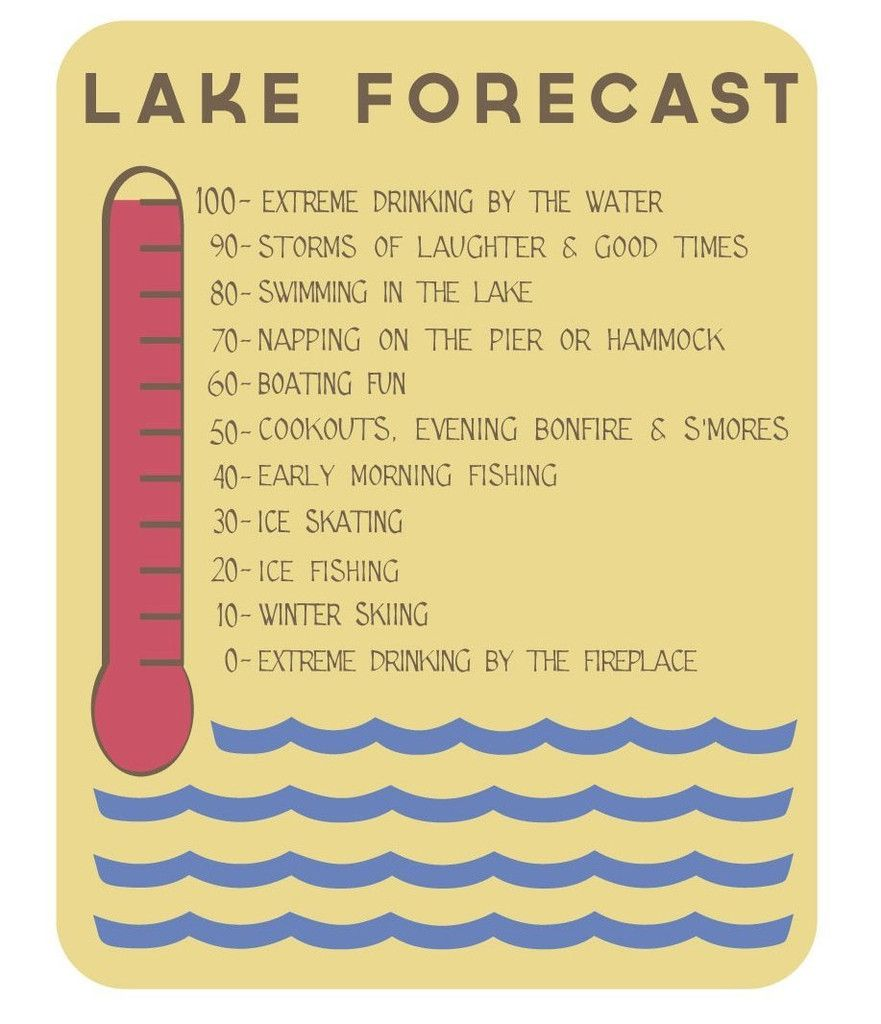 Lake Forecast Sign - 11 x 14 - Makes a Great Decoration, Wall Art ...