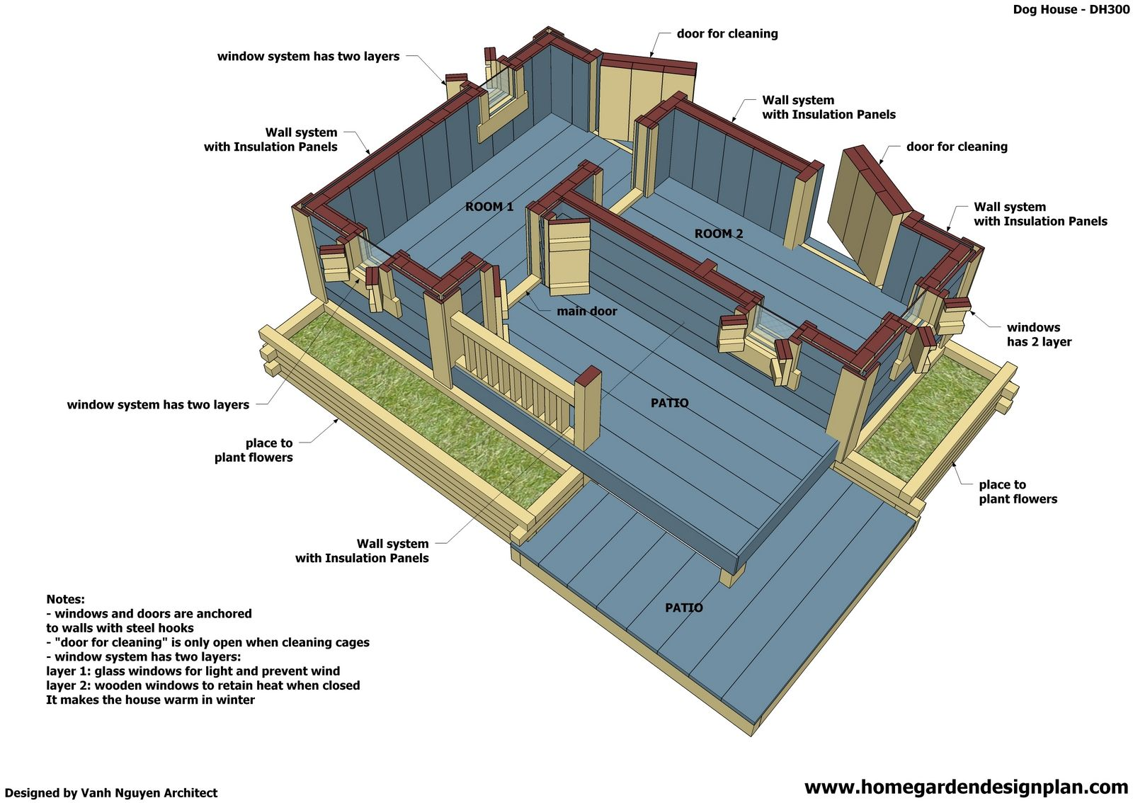 Home Garden Plans: DH300   Dog House Plans Free   How To Build An Insulated