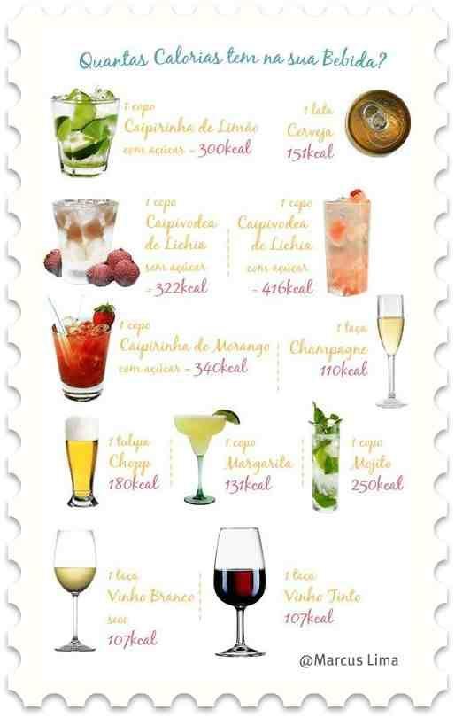 Calorias das bebidas alcoólicas em imagens (1)