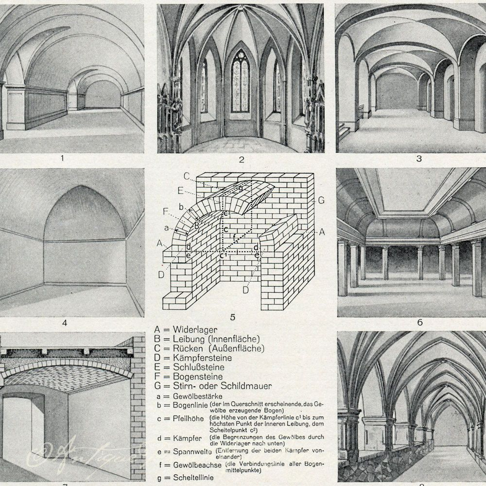 Antique Print Architecture Vaulted Ceilings Arches ...