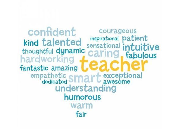 Image result for word cloud Teaching | CV | Pinterest | Word ...