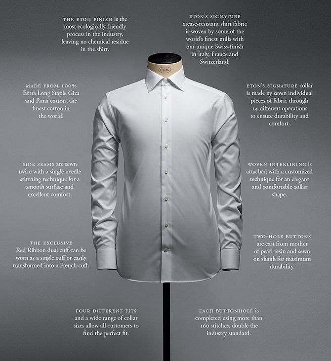 Harry Rosen | Anatomy of an Eton Dress Shirt | Notes on Men\'s Style ...