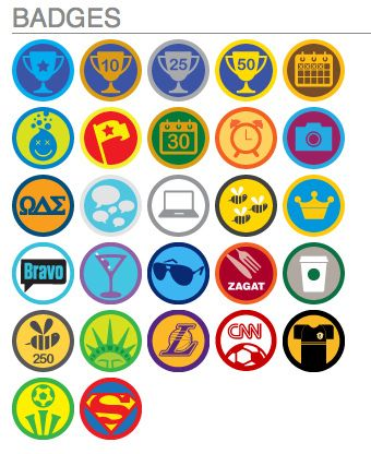 swarm app badge list Google Search