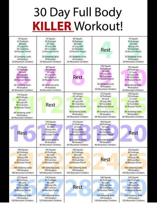 So I have been looking at all of these 30 day workout challenges and do it yourself at home stuff because of my busy schedule...well so I combined a few and designed my own 30 day full body workout plan!! Enjoy! I have been looking at all of these 30 day workout challenges and do it yourself at home stuff because of my busy schedule...well so I combined a few and designed my own 30 day full body workout plan!! Enjoy!