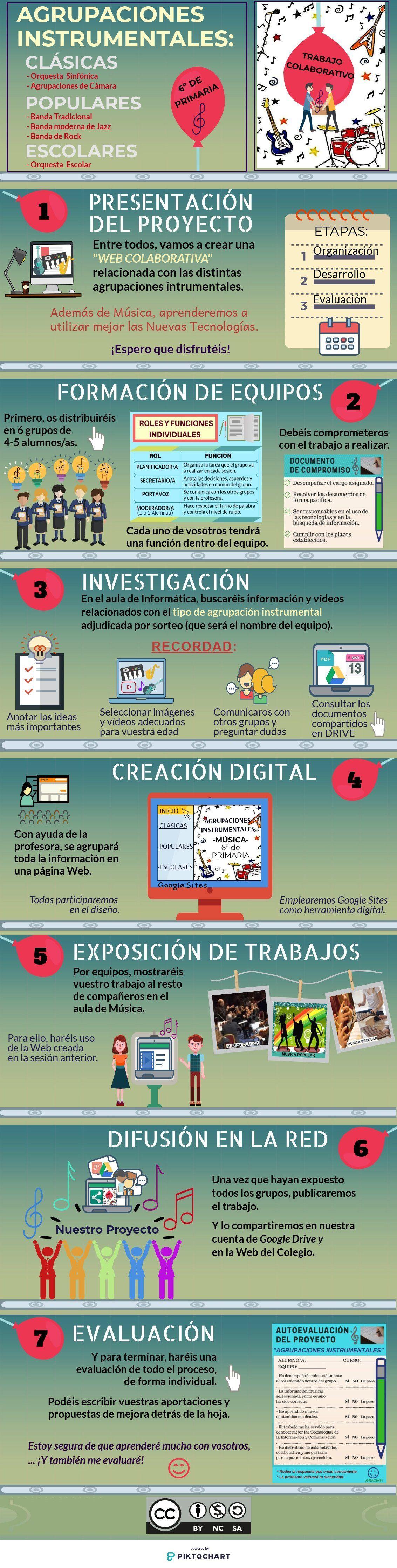 Grupo B Raquel Bermejo Proy 6o Primaria Infografia Muy