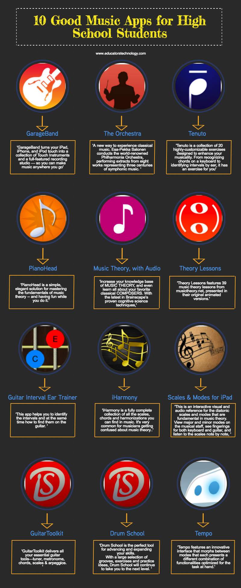10 Good Music Apps for High School Students High school