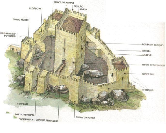 Image result for Guimaraes de Castle