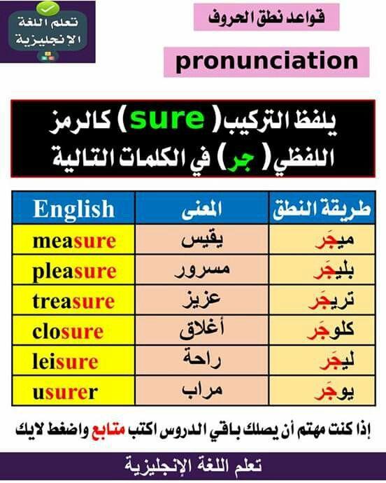 Pin By قدرى جاد On تعلم الانجليزية English Language Learning Grammar English Language Learning English Language Teaching