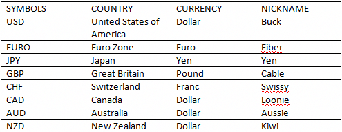 Forex exchange rate wiki