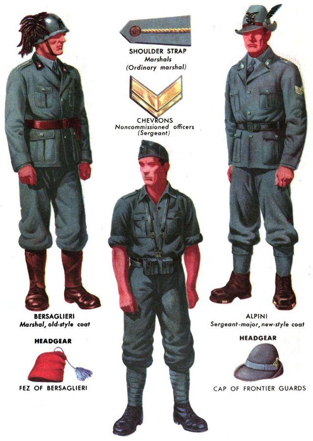 World War II Handbook on the Italian Military Forces ...