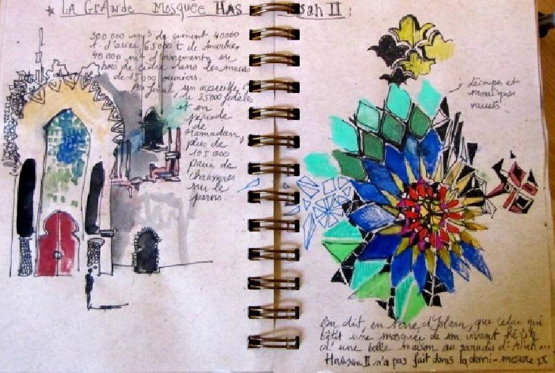 Toiles Carnets De Voyages Textiles Et Graphismes De L Artiste Peintre Emilie Rakowitz Carnets De Voyage Artiste Artiste Peintre