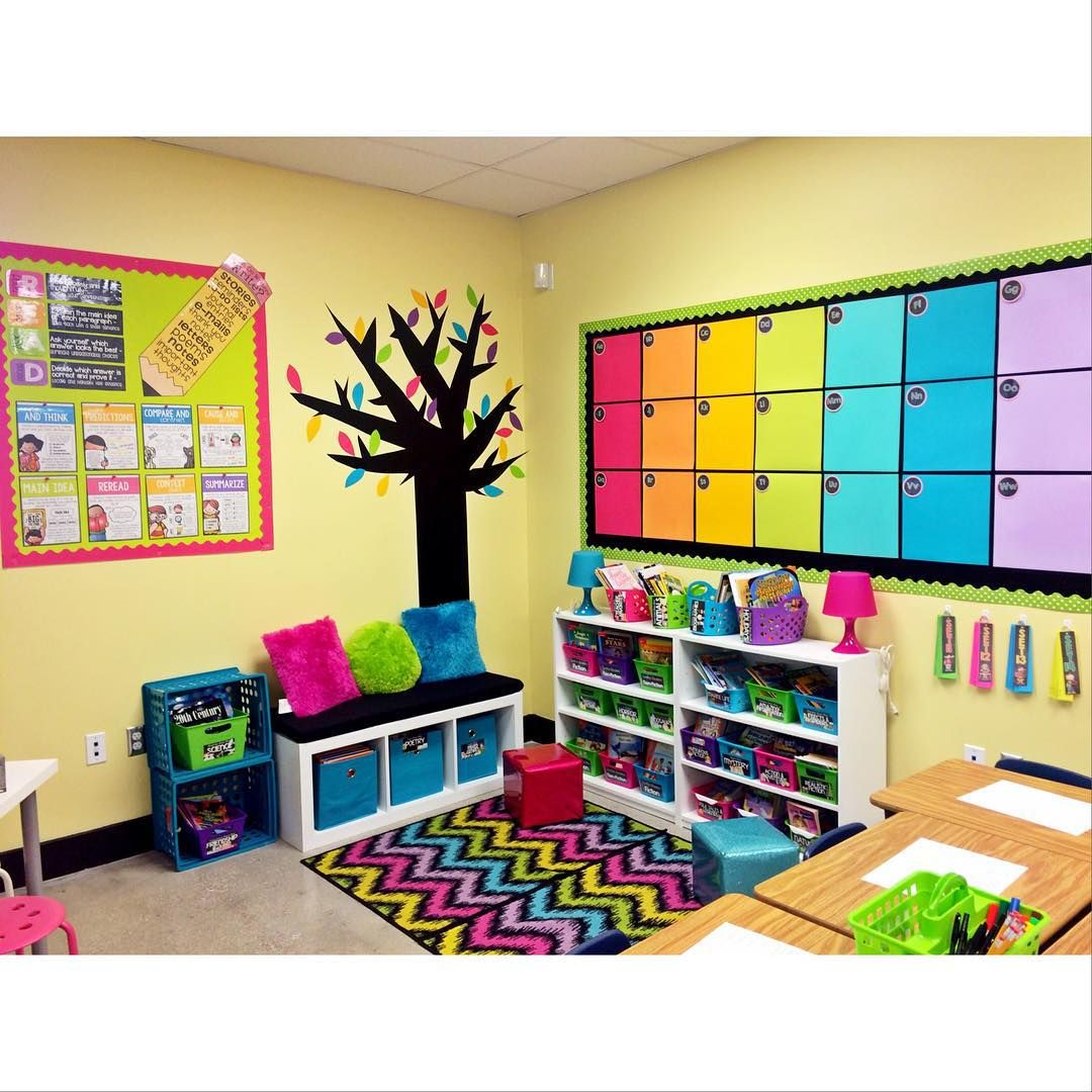 "Classroom Border Ideas ~ ""first day of school was crazy but successful"