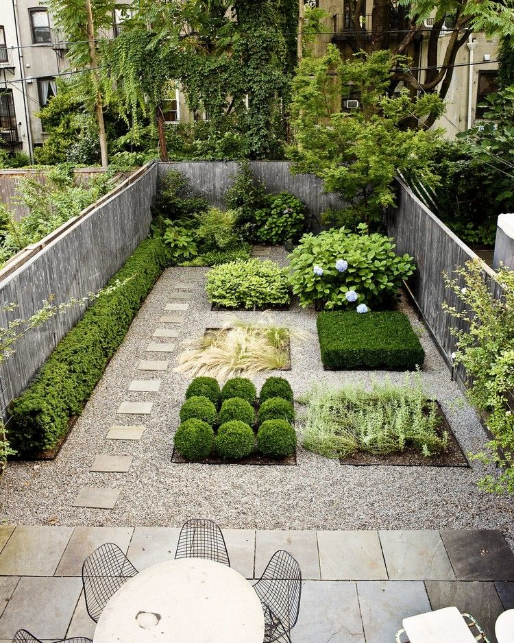 Moderne Gartengestaltung Mit Beeten Und Kies Für Einen Rechteckigen Garten