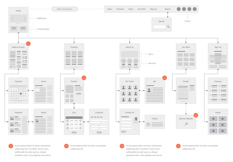 web design screenshot design pinterest mockup - Omnigraffle Sitemap Generator