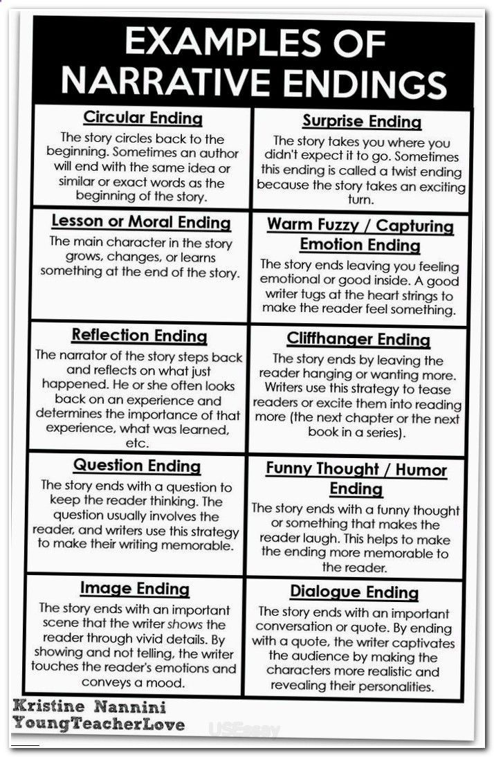 essay #wrightessay entrance essay examples, graduate personal - personal statement sample