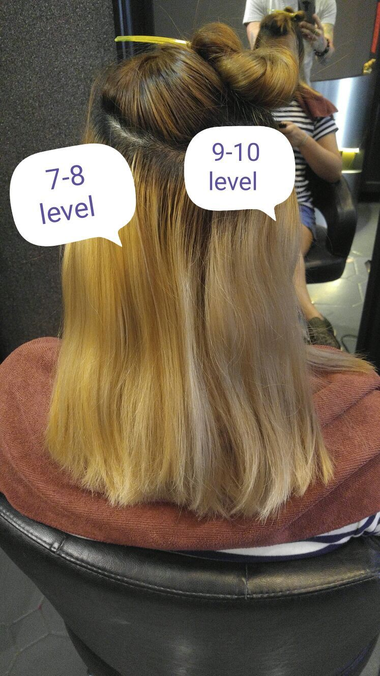 You Must Pre Lighten Your Hair To Level 9 10 In Order To Get Rid