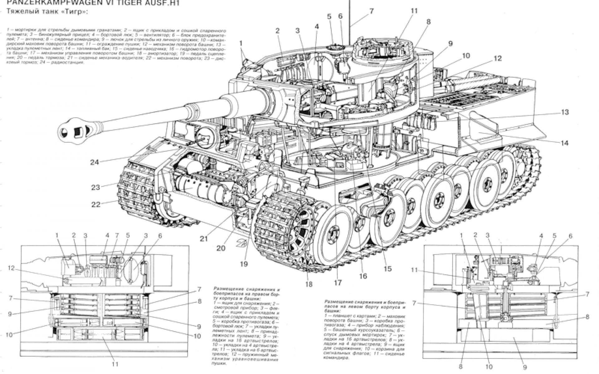 Pin By Carlos Tellez On Worl War 2 German Tanks