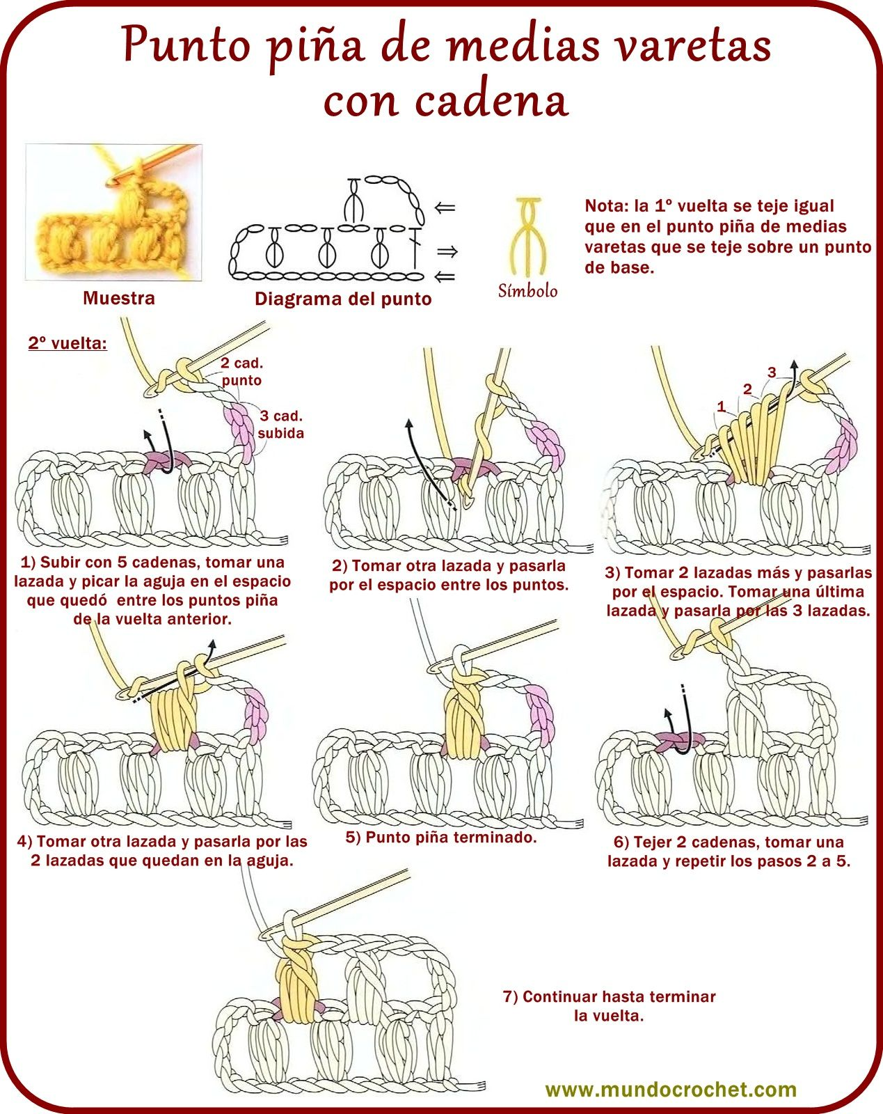 Punto pi a de medias varetas con cadena puff stitch - Labores de ganchillo para principiantes ...