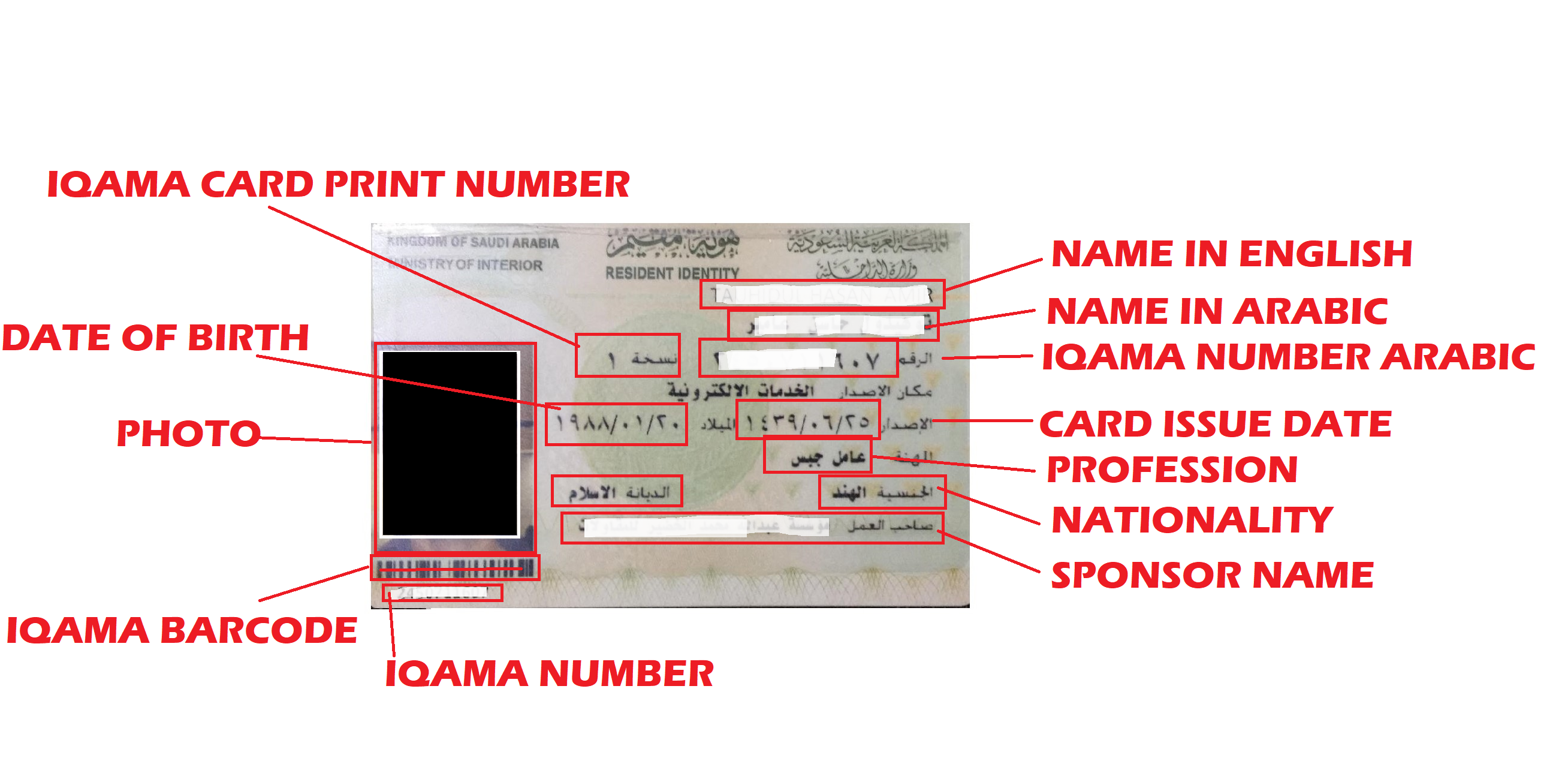 What Is Iqama Or Muqeem Card How To Read Your Iqama Cards Printed Cards J Names