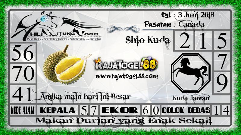 Mimpi buah durian nomor togel