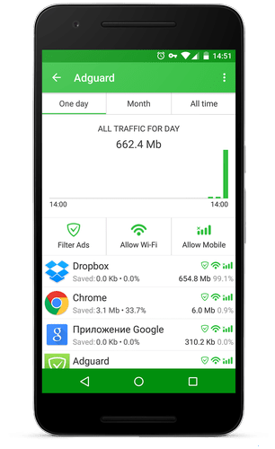 Adguard Premium v2 11 81 (Block Ads Without Root) MOD APK