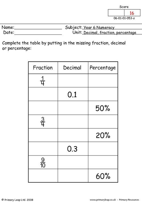 PrimaryLeap.co.uk - Decimal, fraction and percentage Worksheet ...