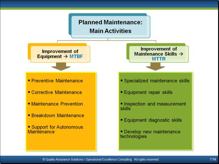 Total Productive Maintenance Powerpoint Preventive Maintenance Operational Excellence Change Management