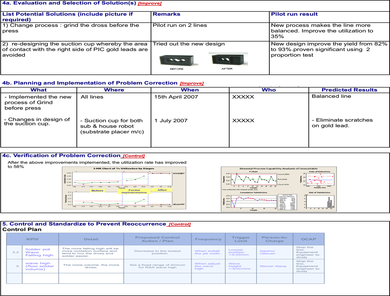 Lean manufacturing sixsigma a3 lean six sigma bord for A3 process improvement template