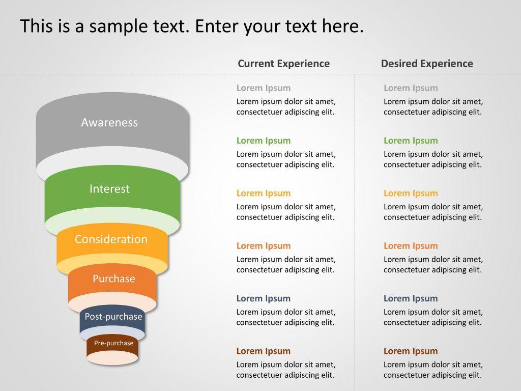 Buyer Journey Powerpoint Template Powerpoint Templates Buyer