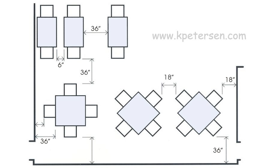 Restaurant Table Aisle Spacing Drawing Plan View Visual