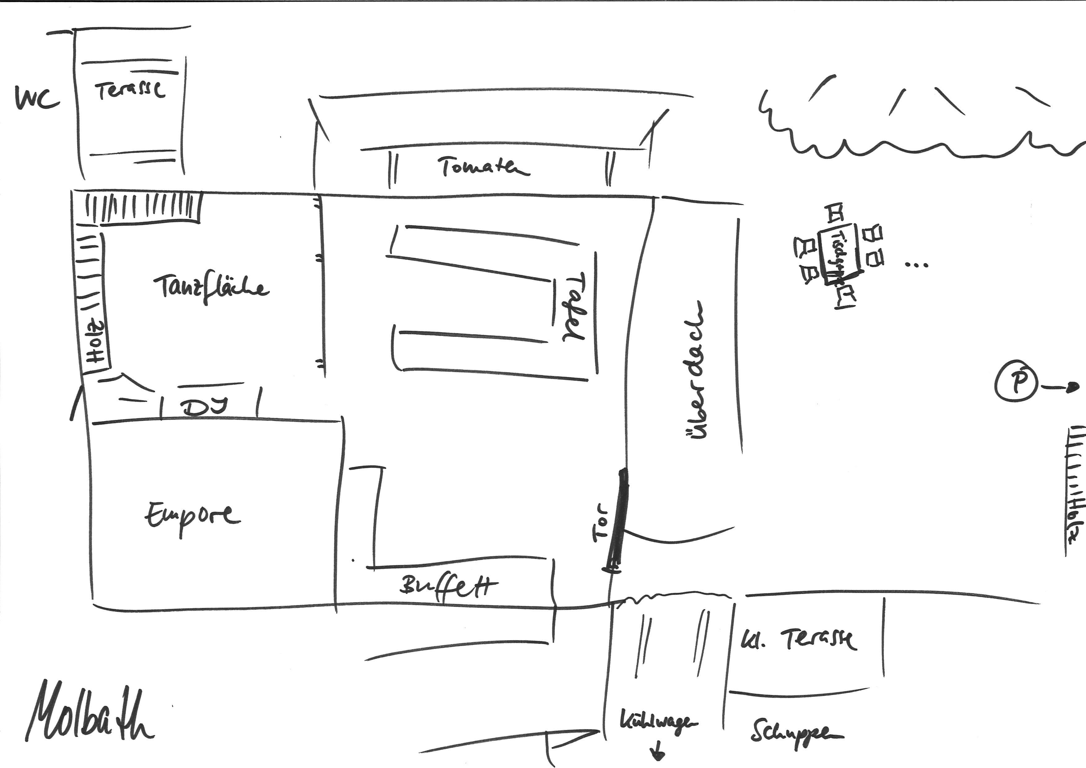 Geländeplan Molbath mit eingetragenen Details
