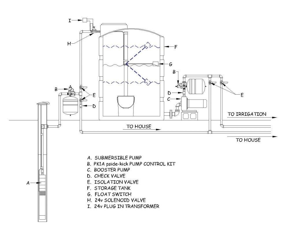 Square d well pump pressure switch wiring diagram intended for ...