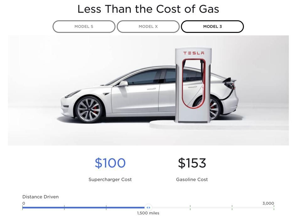 Plan To Buy An Electric Car So How Much Does It Cost To Charge A Tesla Model 3 Vs A Gas Car Tesla Model Tesla Car