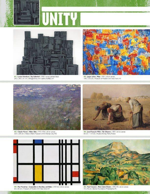 Unitat | classroom resources | Teaching art, Art lessons
