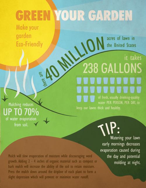Green Your Garden. #infografia #infographic