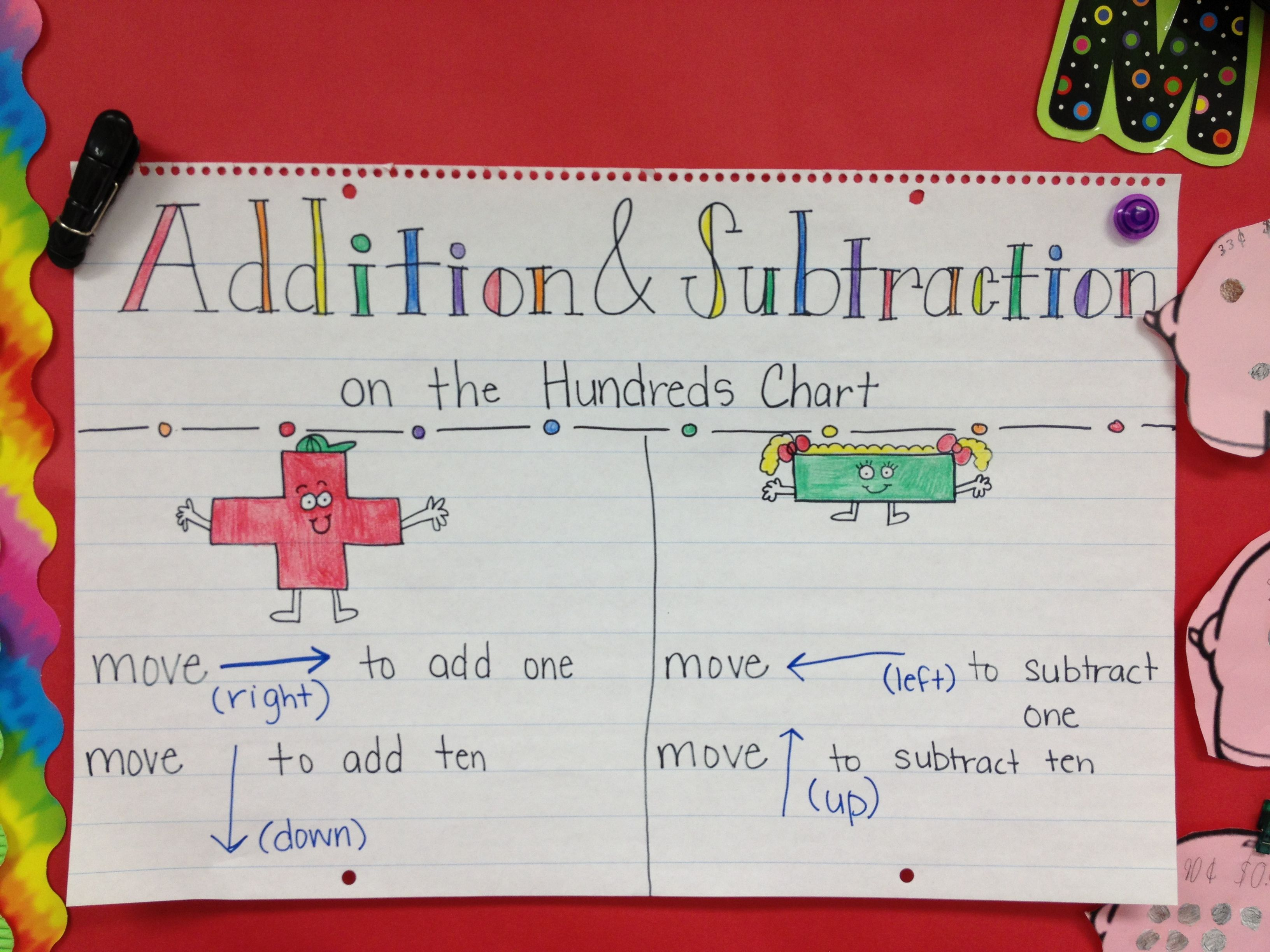 Addition and subtraction on the hundreds chart anchor chart ...