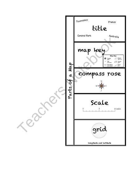 Parts of a Map Foldable Pinterest Social studies