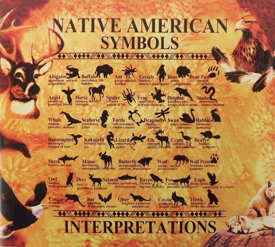 Native american symbols native americani admire the art and native american symbols buycottarizona