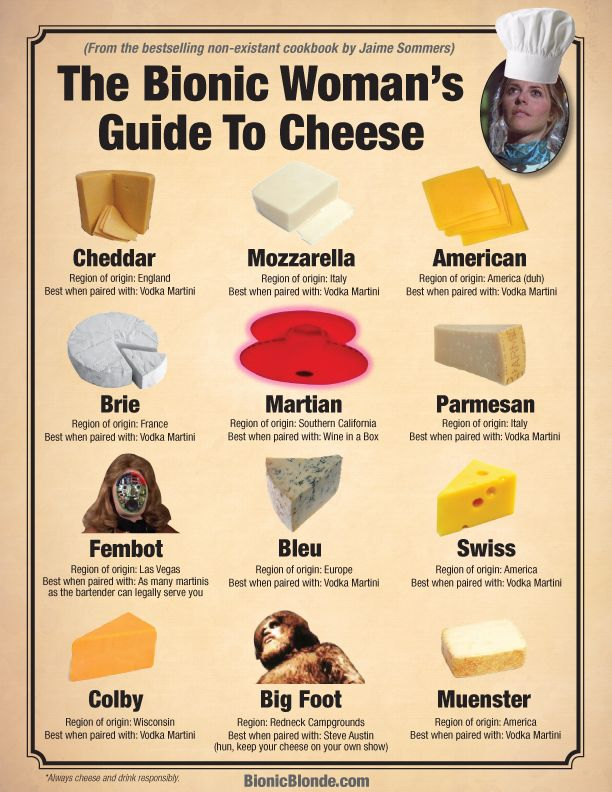 The Bionic Woman's Guide To Cheese: http://www.bionicblonde.com/bionic_blonde/Blog/Entries/2012/1/8_The_Bionic_Womans_Guide_To_Cheese.html