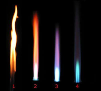 Fotografia Que Explica Los Espectros Atomicos Y Los Distintos