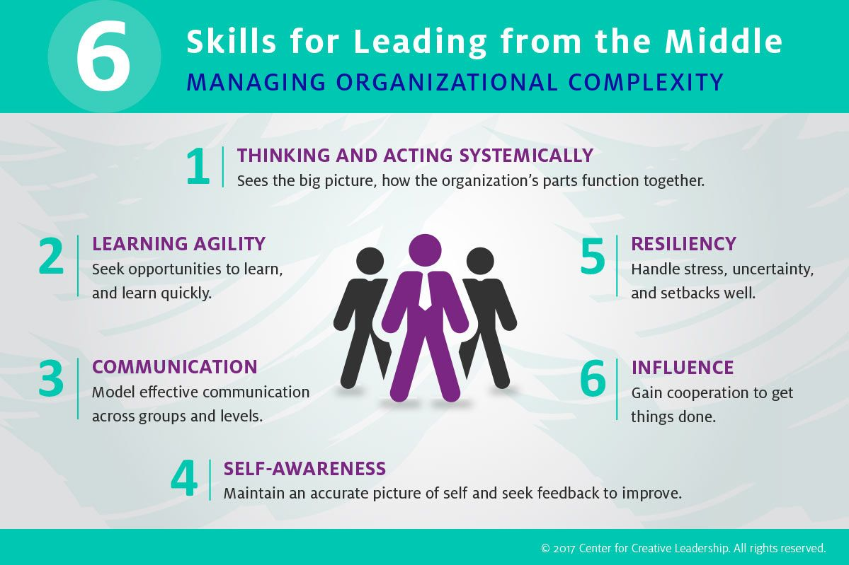 The 6 Leadership Skills Middle Managers Need To Advance