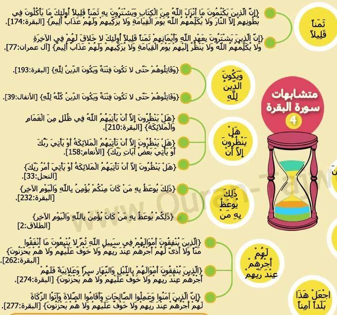 متشابهات سورة البقرة ١٠ Quran Holy Quran Islam