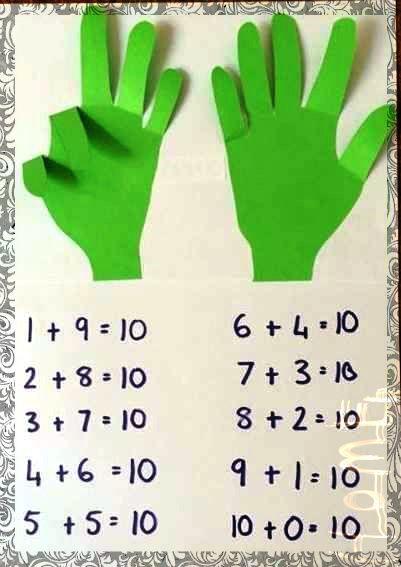 Soy Preescolar Ideas Para La Escuela Pensamiento Matematico