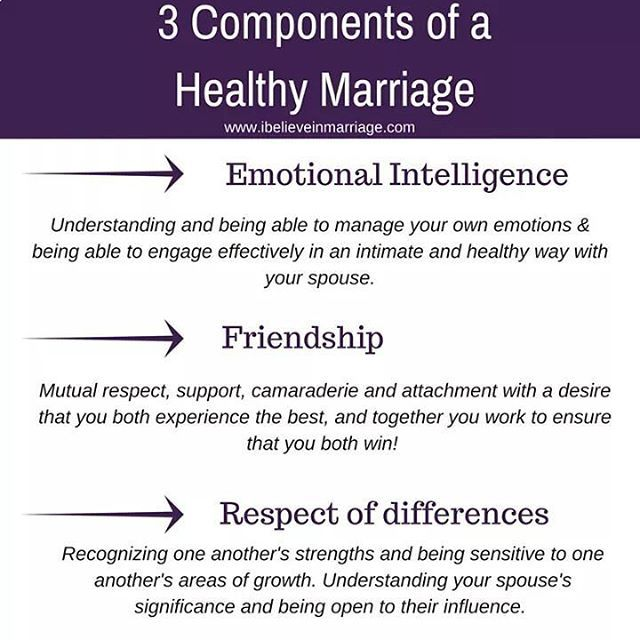 3 Components Of Healthy Marriage Review Each Of These And Identify The One You And Your Spouse Need To Focus Your Healthy Marriage Marriage Material Marriage