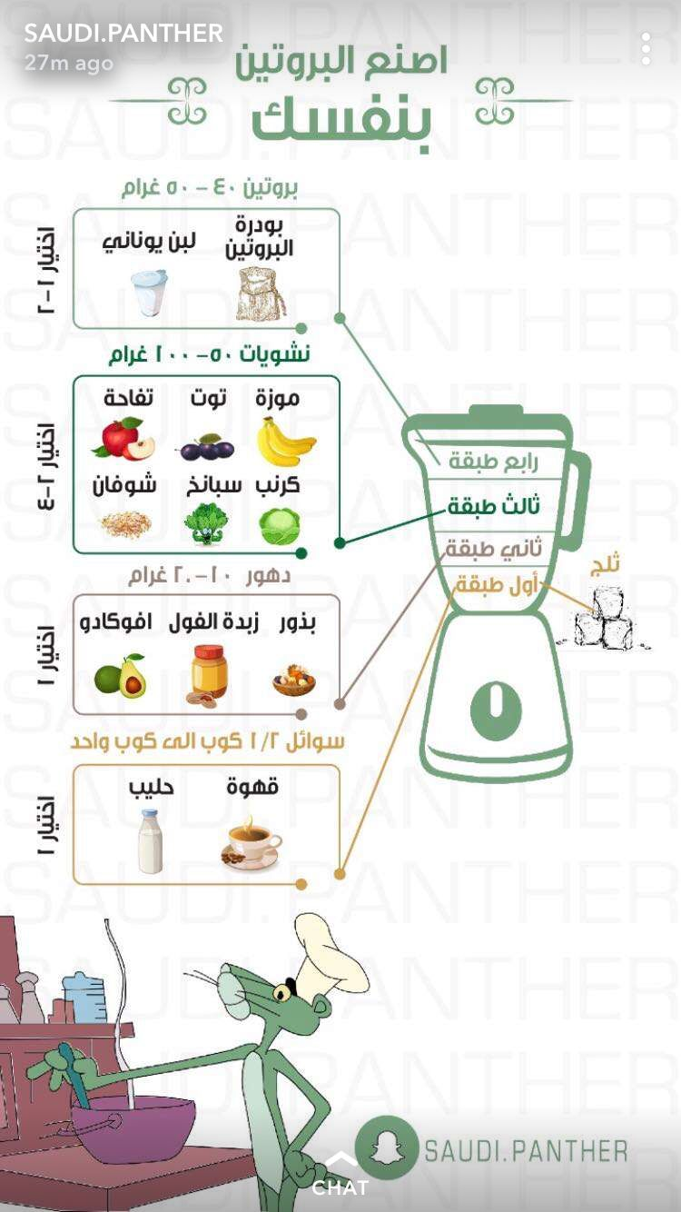 Pin By Re0o0ry ه م س ات ع اب ر ة On Informations معلومات Health Fitness Nutrition Health Facts Food Health And Fitness Expo