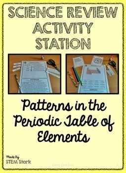 Science review activity patterns on the periodic table of elements science review activity patterns on the periodic table of elements 85c urtaz Choice Image